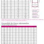 Fiona-Kinder-franz-Tabellen
