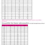 Lana Kinder-Tabellen-franz