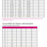Mila-Damen-fanz-Tabellen