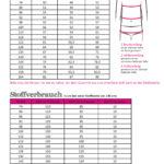 Sofie-Kinder-Tabellen
